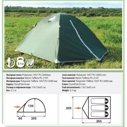 Палатка  трекинговая Comfortika Weekender 3