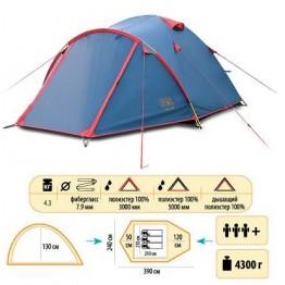 Туристическая палатка Sol Camp 3+