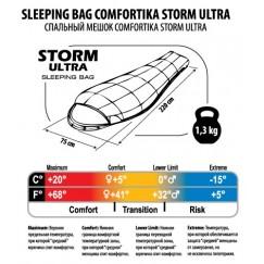 Спальник Comfortika Storm L 220x75x45 см с подголовником +5С/-15С