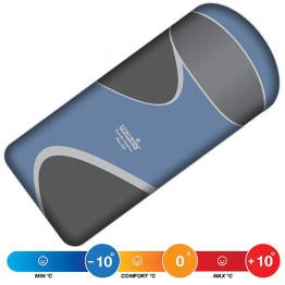 Спальный мешок NORFIN SCANDIC COMFORT PLUS 350 Blue (-10°С)