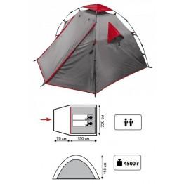 Туристическая автоматическая палатка Sol Creek