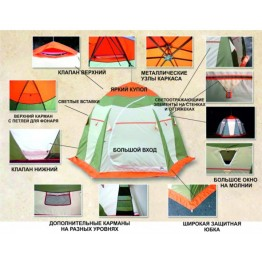 Палатка зимняя Нельма 1 (1.50x1.50x1.50 м)