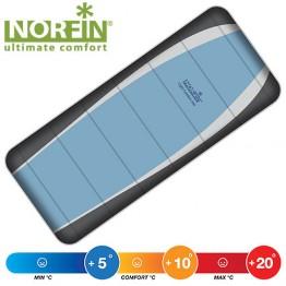 Мешок-одеяло спальный Norfin LIGHT COMFORT 200 NFL Blue (+5°С)
