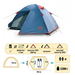 Туристическая палатка Sol Tourist 2+
