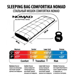 Спальник Comfortika Nomad 190x80x80 см +15C/-5C
