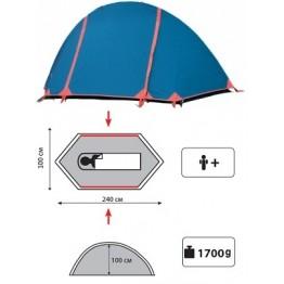 Туристическая палатка Sol Gale