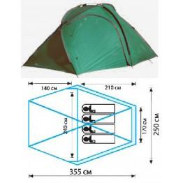 Кемпинговая 4-х местная палатка TRAMP Impression