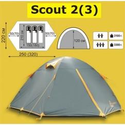 Туристическая 2-х местная палатка TRAMP Scout 2